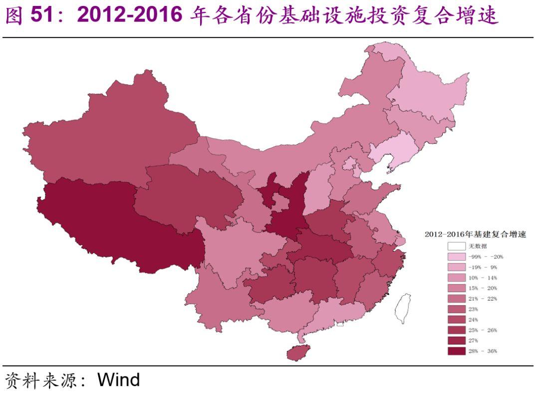 中国基建空间到底有多大?